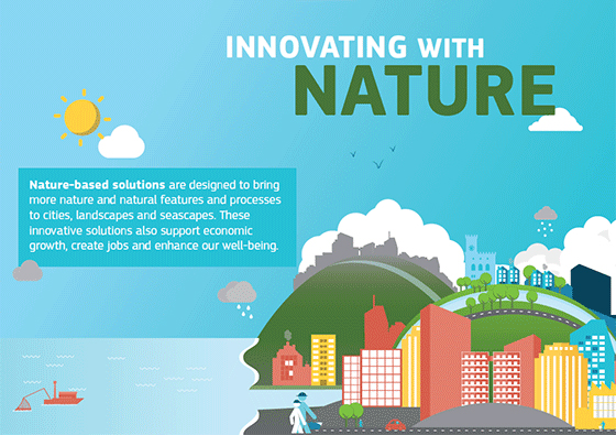Naturvation EU Nature-based Solutions