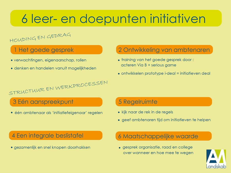 Bewonersinitiatieven-Participatie-Agile-werken-Omgevingswet-1.jpg