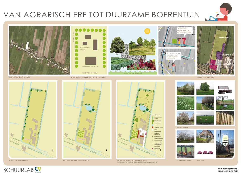 Tranformatie-Agrarisch-Gebied-Omgevingswet-Landschapsontwerp-Cultureel-Erfgoed-1.jpg